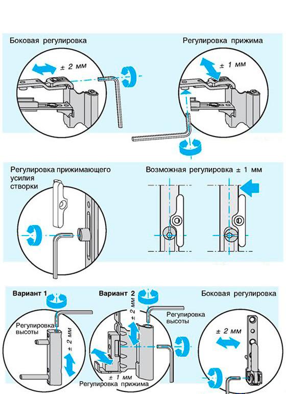 Пластиковые окна ремонт своими руками видео регулировка