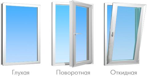 Окна пвх самостоятельно