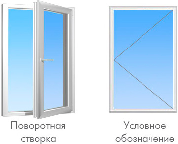 Пластиковые окна жуковский